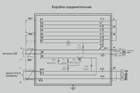 Схема подключения УРУ исполнения ЭР к приемно-контрольной аппаратуре